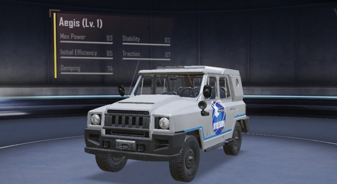 Now you can customize your own UAZ Skin in PUBG MOBILE